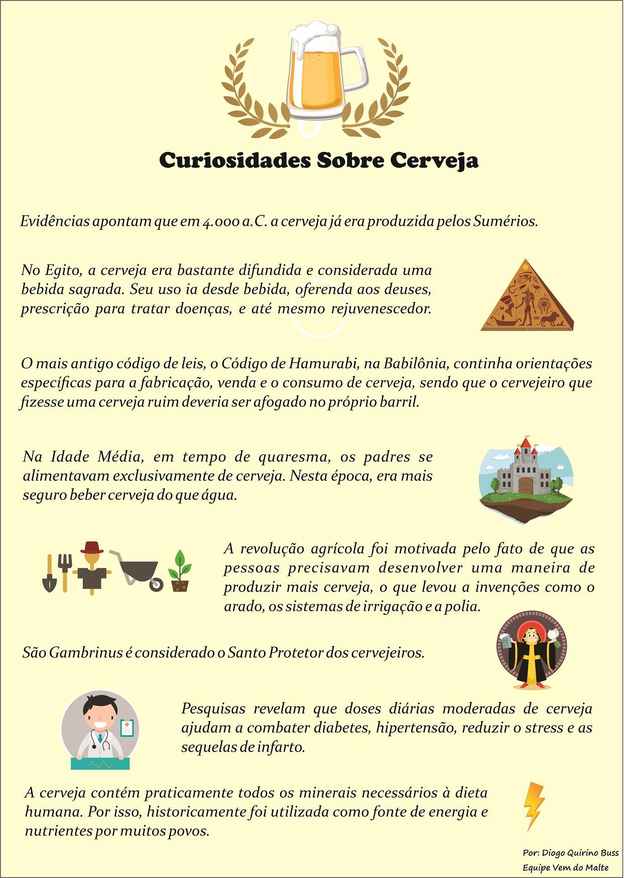 Infográfico - Curiosidades sobre Cerveja.